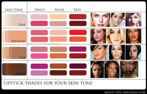 Find-the-Perfect-Lip-Color-for-Your-Skin-Tone